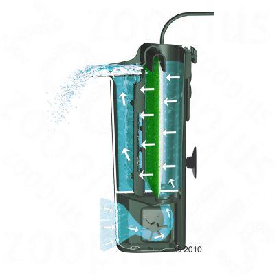 Tetra EasyCrystal Filter 250